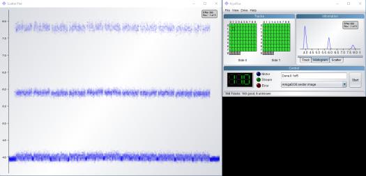 Standard AmigaDos disk